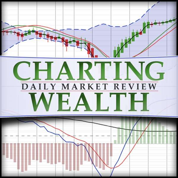 Charting Wealth's Daily Stock Trading Review